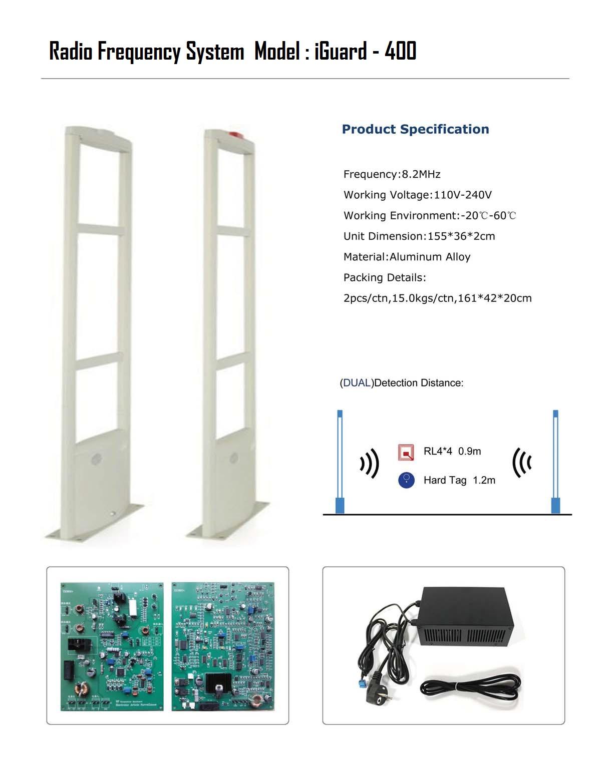 Iguard Design